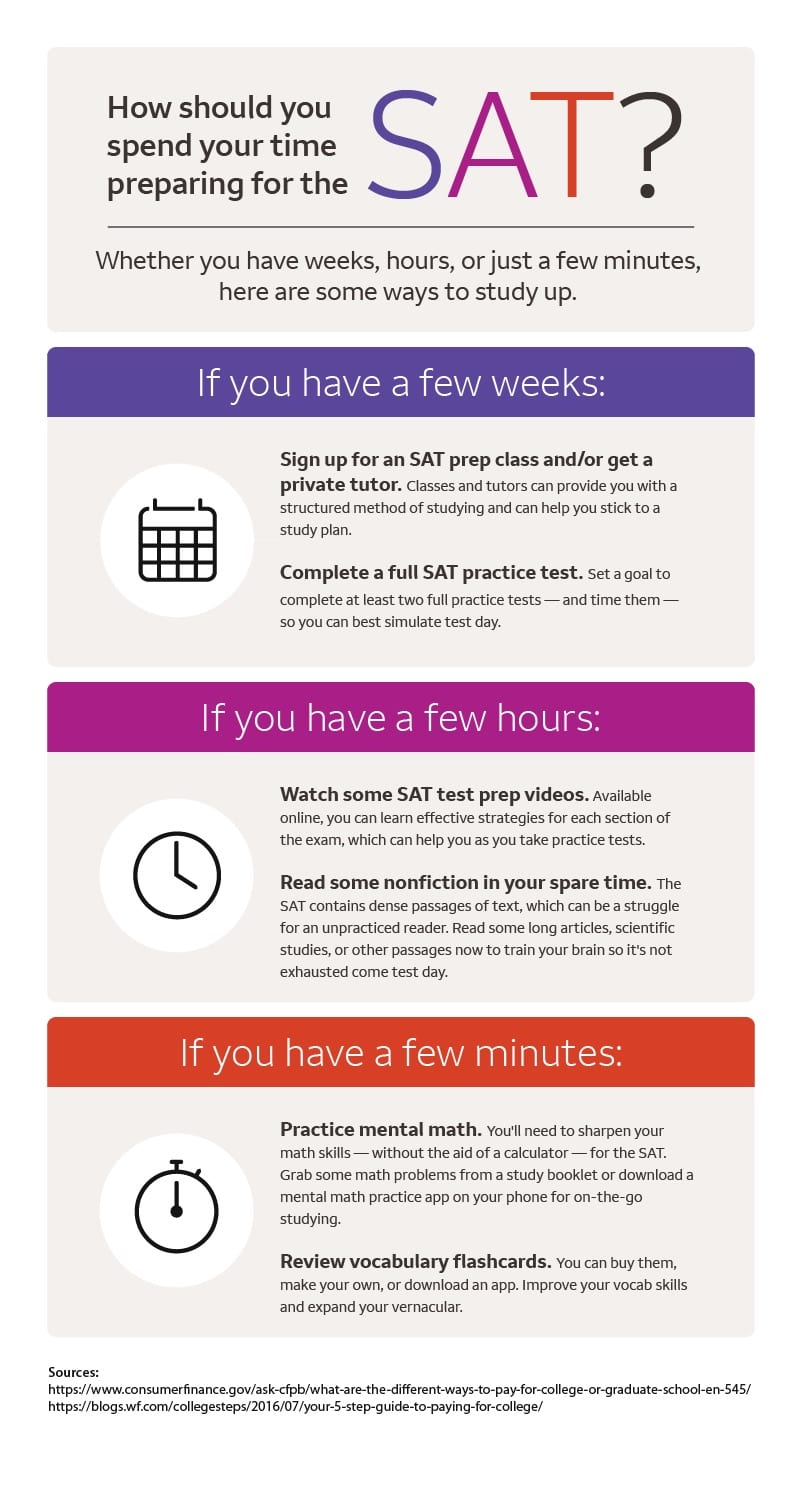 SAT studying infographic