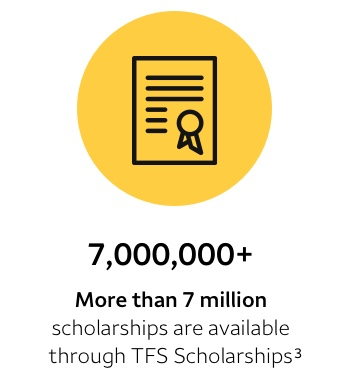 7 million + scholarships are searchable through TFS Scholarships. Footnote 3