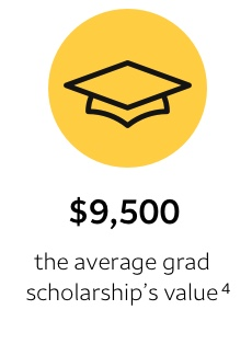 $9,500 — the average grad scholarship's value. Footnote 4