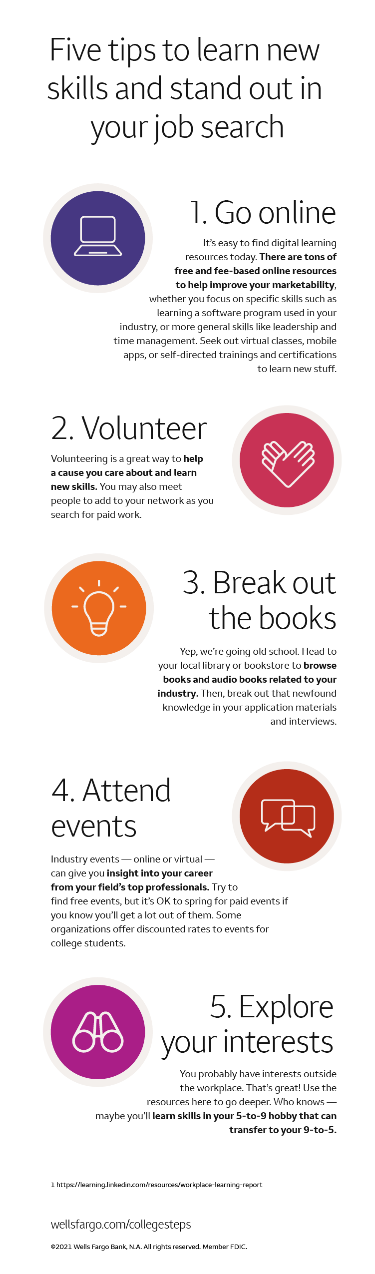 Infographic with ideas to learn new skills
